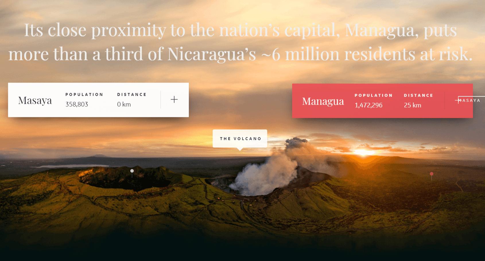 尼加拉瓜火山 - 虚拟旅游